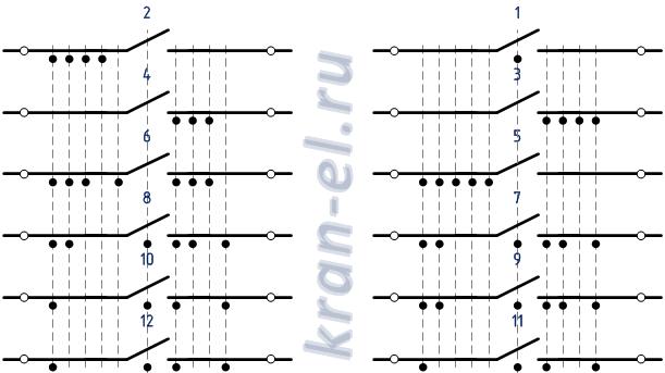в контроллере ККТ-69А.