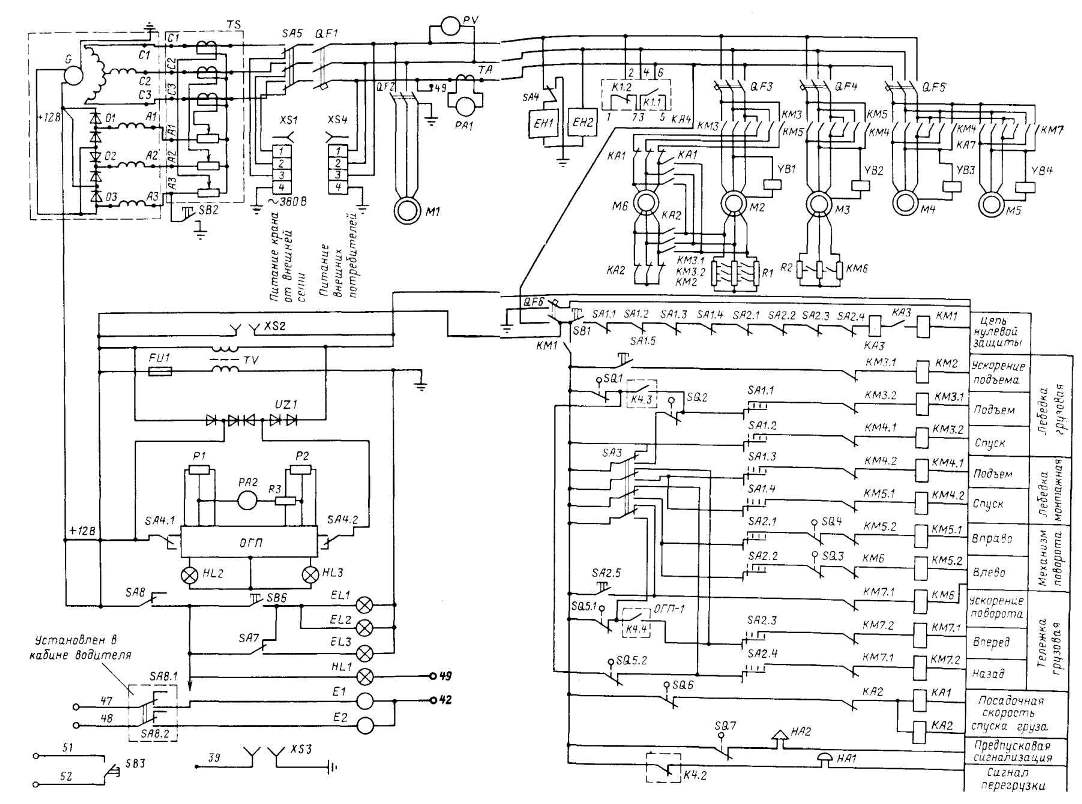 G - генератор синхронный ECC5-81-6M101, 25 кВт; Ml - электродвигатель привода насосной станции АОС2-41-4, 5,2 кВт...