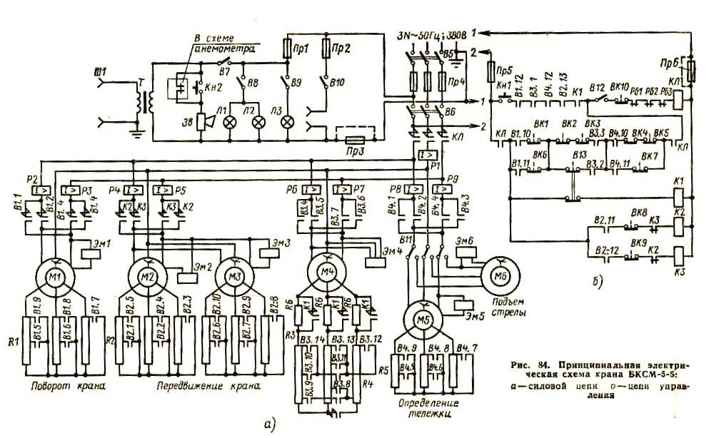Модернизация Электропривода Козлового Крана