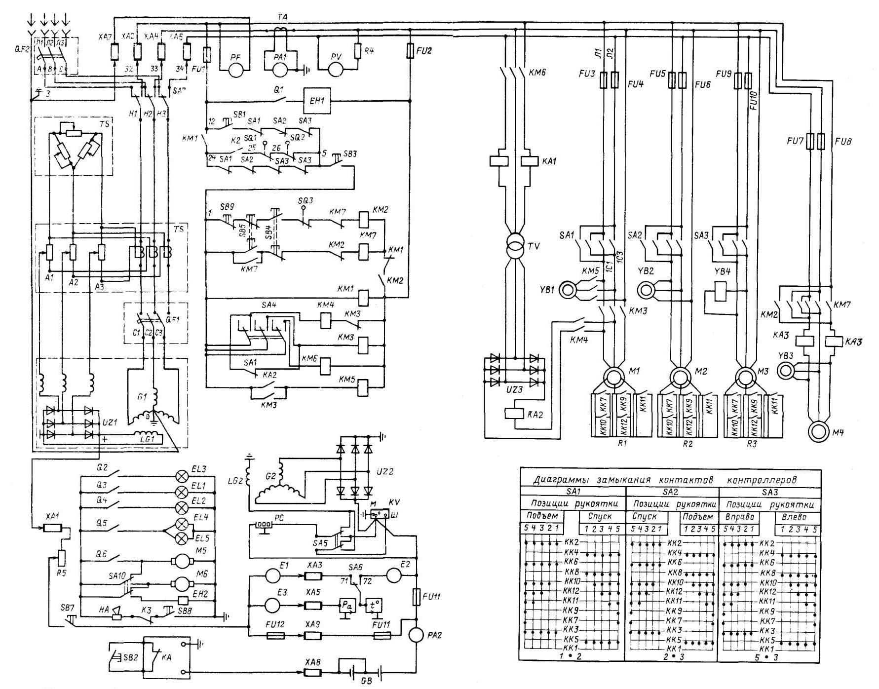 Бесплатно условные графические обозначения в однолинейных электрических схемах.