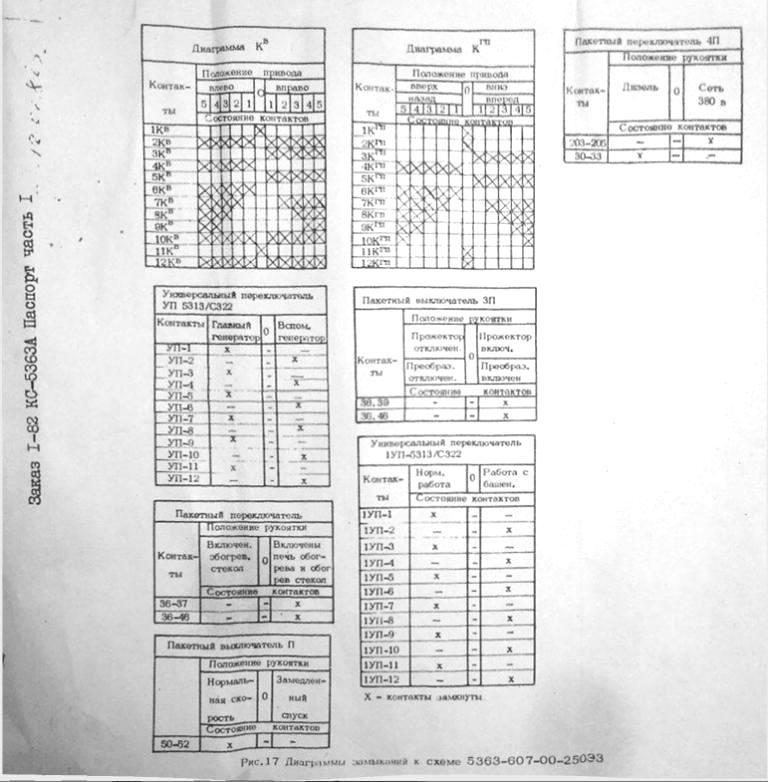 Диаграммы переключений КС